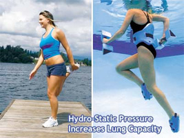 AquaJogger® Increase Lung Capacity